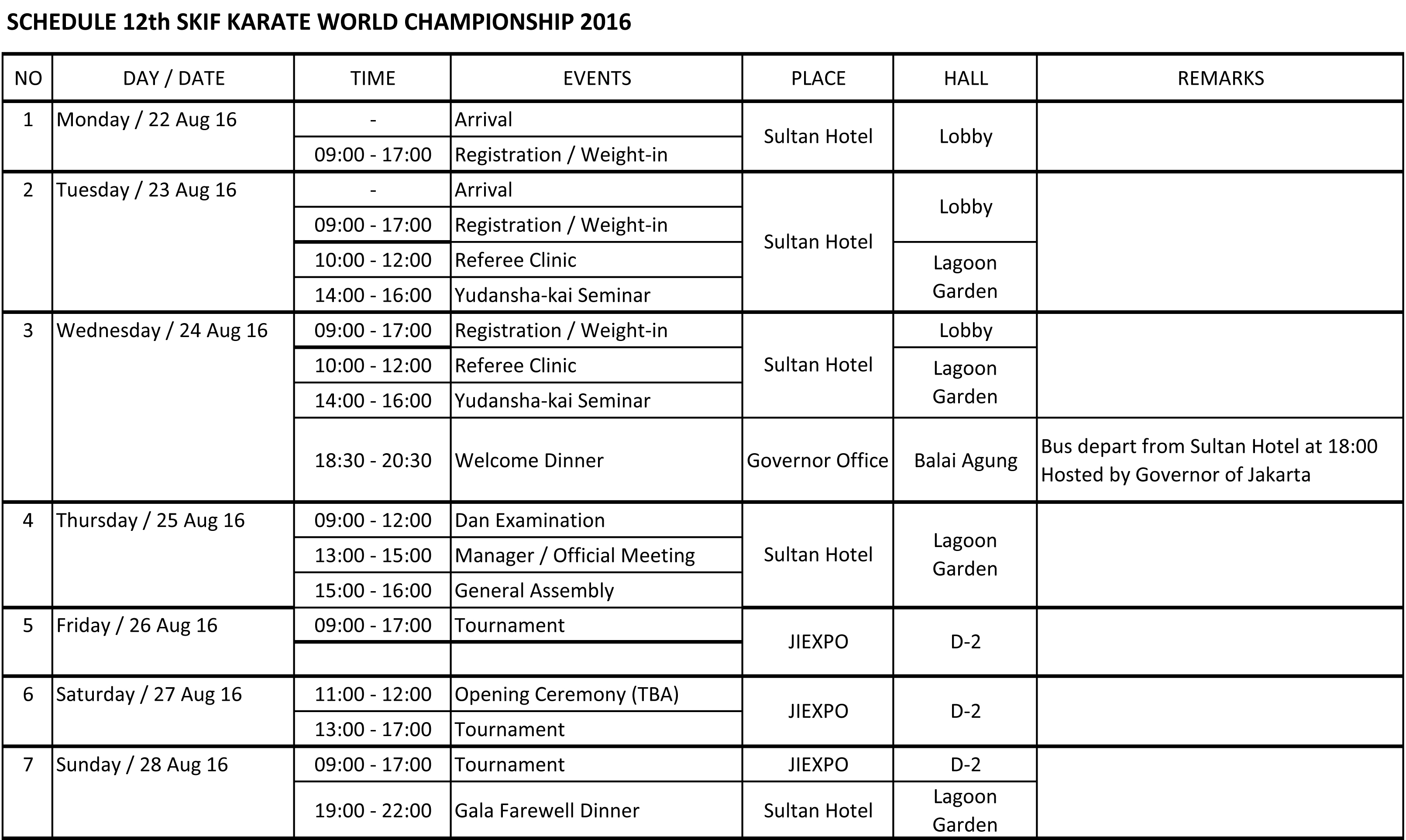 Schedule 12th SKIF WC 2016